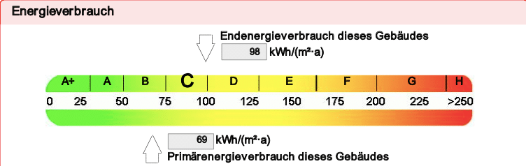 Energieausweis-1